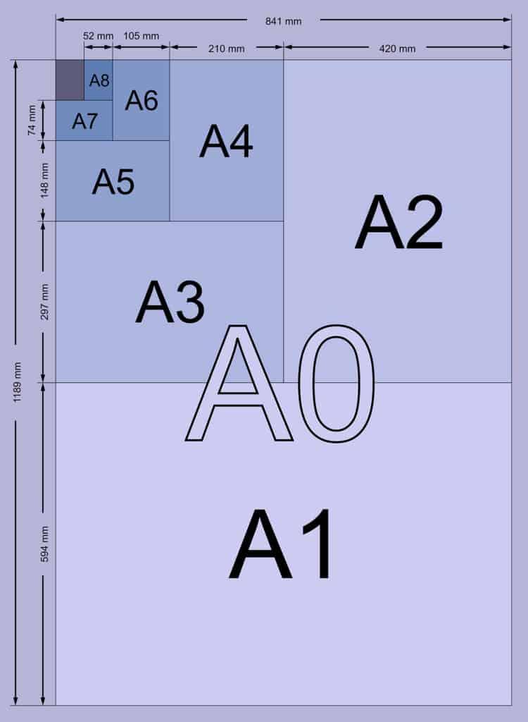 A Paper Size In Pixels