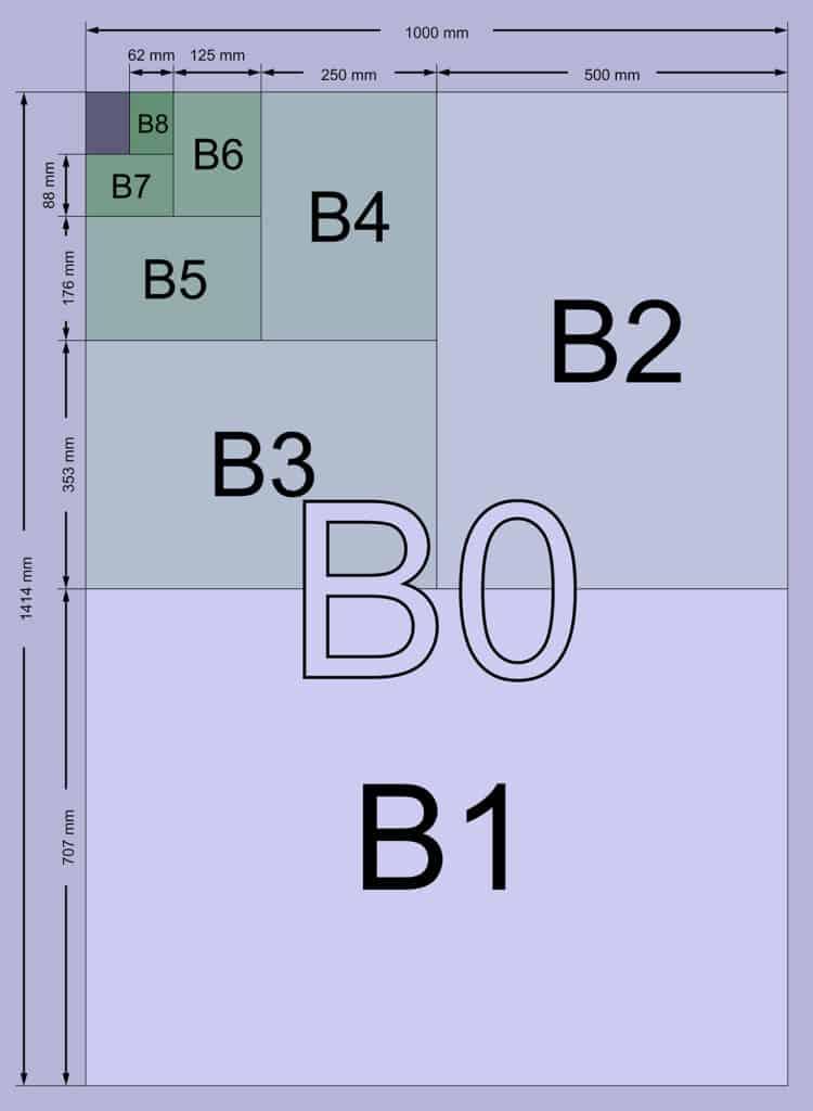 B Paper Size In Pixels