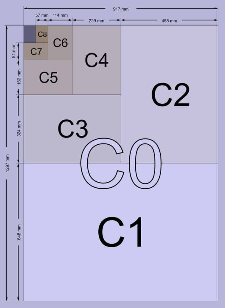C Paper Size In Pixels