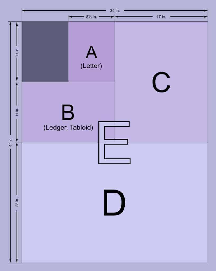 US Paper Size In Pixels