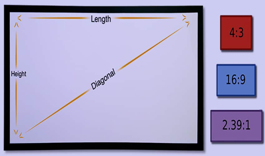 PPI To Pixels Converter